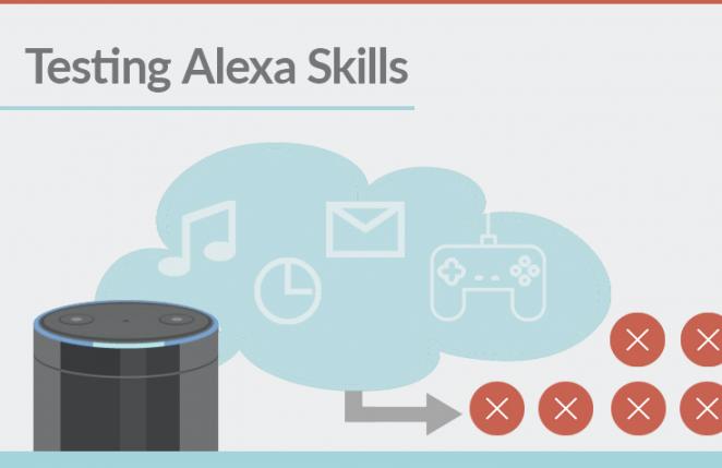 Testing Alexa Skills Infographic Image